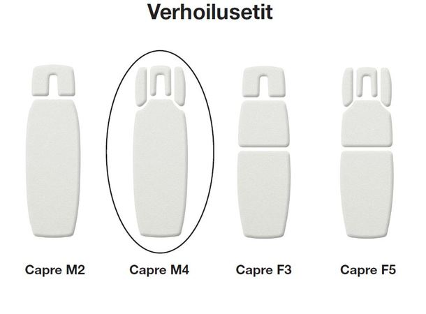 Capre M4 Verhoilusetti